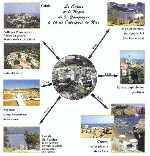 tourisme environnant