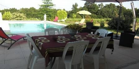 Domaine de Grand Homme La piscine