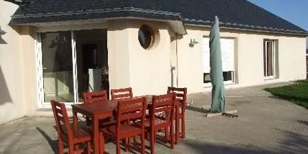 La Villa Turquoise