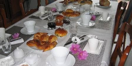 L'imprévu Table des petits déjeuner