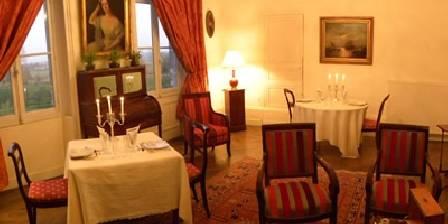 Domaine De La Rue Le salon