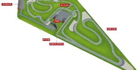 Circuits automobiles LFG