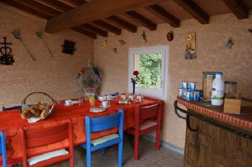 Chambre d'hote Gard - petit déjeuner