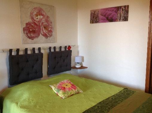 Gastzimmer Ardèche -