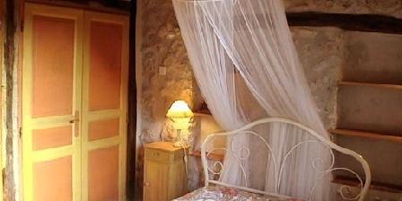Chambres d' Hôtes  Bio Pleine  Nature  Chambres d' hotes  Bio en  pleine  nature entre  agen  et  Villeneuve-Sur-Lot, Chambres d`Hôtes Penne  D'Agenais (47)