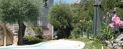 Bed and breakfast Nuits d'Azur