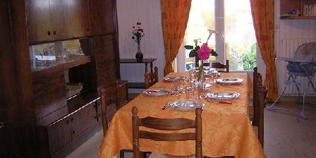Lochennic Lochennic, Chambres d`Hôtes Cast (29)