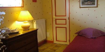 Chambres d'Hôtes Casanova Chambres d'Hôtes Casanova, Chambres d`Hôtes Châtillon Sur Cher (41)