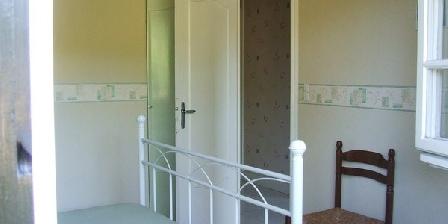 Maoutens Maoutens, Chambres d`Hôtes Fourques Sur Garonne (47)