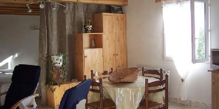 Gite des Mures Gite des Mures, Chambres d`Hôtes Banne (07)