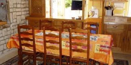 Chambre d'hotes Aux chambres Sussuriennes > Aux chambres Sussuriennes, Chambres d`Hôtes Jujurieux (01)