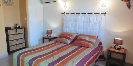 Gîte Hias Gîte Hias, Chambres d`Hôtes Angoume (40)