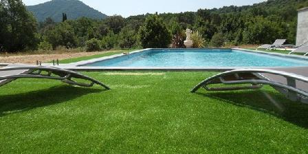 Villa Lambrusquiero Villa Lambrusquiero, Chambres d`Hôtes Le Plan De La Tour (83)