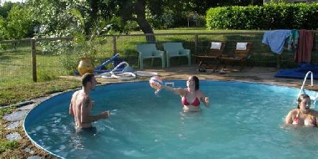 Gite Plein Sud Petite piscine