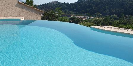 Location de vacances Villa Pagnol > Piscine à débordement
