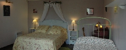 Bed and breakfast L'Oiseau Bleu