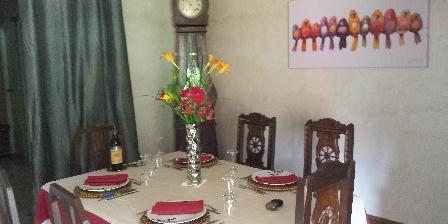 Fred & Jules Table d'hôtes