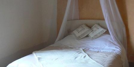 La Ferme des Pipès La Ferme des Pipès, Chambres d`Hôtes Castillon De Saint Martory (31)