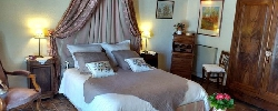 Bed and breakfast Domaine du Cloucau