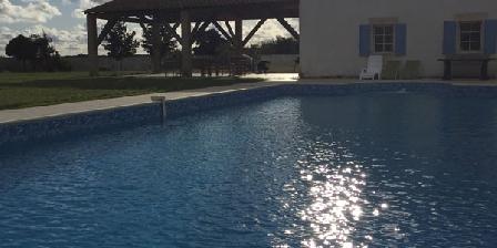 Le Clos de La Rançanne Coucher de soleil sur la piscine