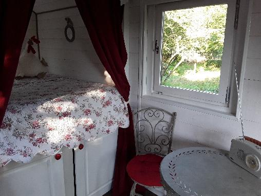Chambre d'hote Gironde -