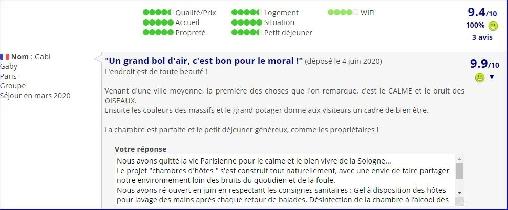 Chambre d'hote Loir-et-Cher - Commentaires des Hôtes...