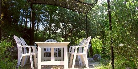 Location Saisonnière Denis Viviane Jardin Villa Saint Roch