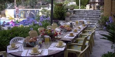 Jardins Fragonard Petit déjeuner