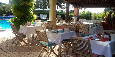Mas des Cigales Le petit déjeuner
