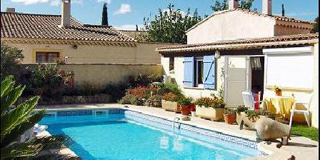 Chez Nicole et Roger La piscine