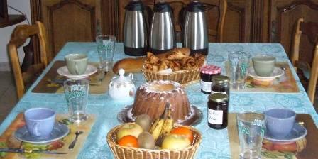 L'Oasis des Corbières Le petit déjeuner