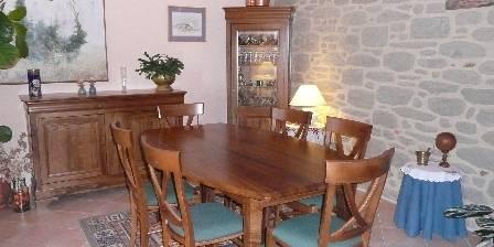 Chambre d'hotes Le Petit Chantuzet > Salle à manger