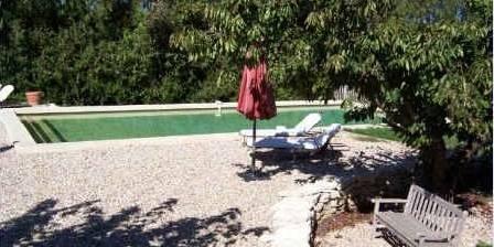 Chambre d'hotes Mas de Ravert > La piscine