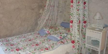 La Ribeyrette Chambre Camille